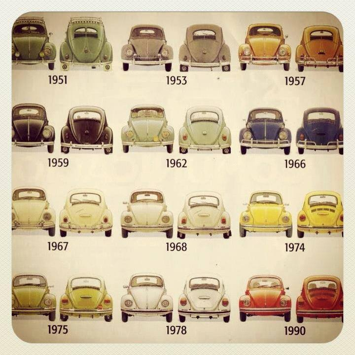 vw-beetle-rear-historical-development.jpg