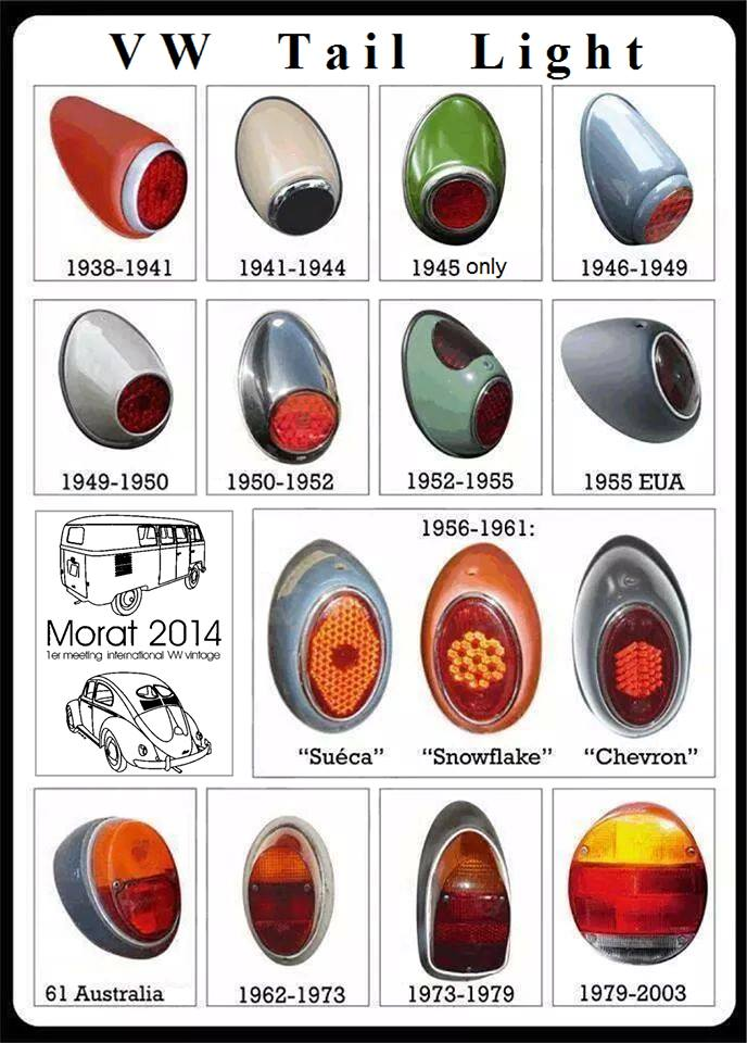 VW Beetle historical development of rear lamps